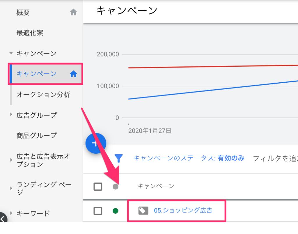 ショッピング広告Gmailへの配信の設定方法1